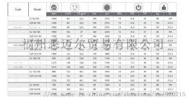 供应HPP高压水泵EL 164/90全系列