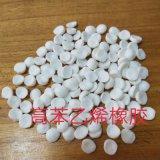 高苯乙烯用于 ABS、AS塑料增韧改性