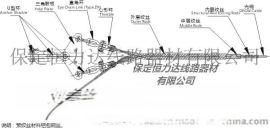ADSS光缆400米跨距耐张线夹用途