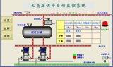 无负压变频恒压供水控制器
