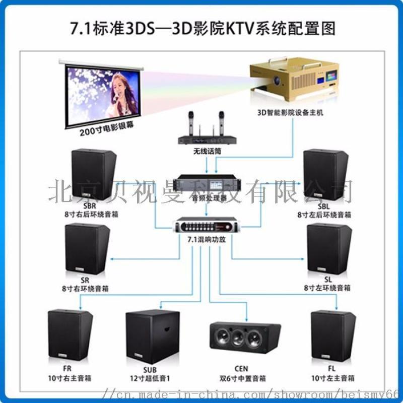 3D智能影音放映设备--BSM3DS