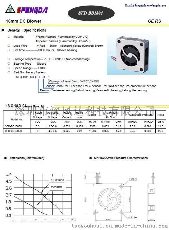 深圳市散热风扇1804,微型PC1804超薄直流风扇