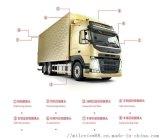 货车车载监控系统