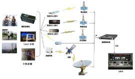 海事卫星与3G双模视频传输系统
