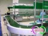 广州自动工业生产线 中山自动化流水线 顺德车间装配线 东升灯饰电子玩具输送线