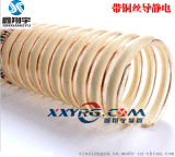 鑫翔宇防静电吸尘管, 食品卫生级pu耐磨软管