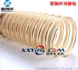 鑫翔宇防靜電吸塵管, 食品衛生級pu耐磨軟管
