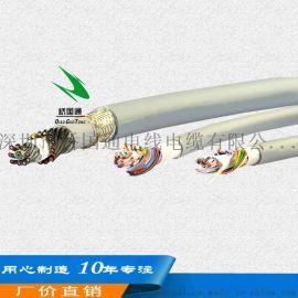 厂家定制生产多芯综合TPU环保耐磨电缆