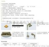 HRD92-50W 防爆高效节能LED灯 CCS