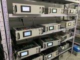 高炉煤气焦煤炉气一氧化碳监测系统