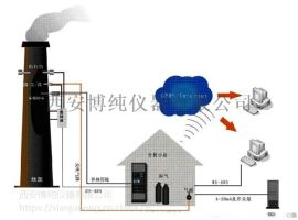西安博纯CEMS-2000氮氧化物分析系统