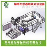 pp熔喷机 1.6米宽度后段喷丝输送静电收卷分切机