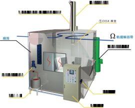 DISC升降机喷漆设备 涂装设备 静电喷漆线