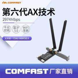 COMFAST CF-AX200 WIFI6网卡