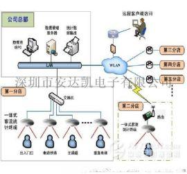 海南客流分析设备 基于图像判断客流分析设备
