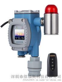 环氧乙烷检测仪,进口环氧乙烷检测仪