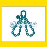 德國JDT環形索具,成套鏈條索具
