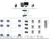吉林省華陽新型有限公司10KV新建廠房電力監控系統