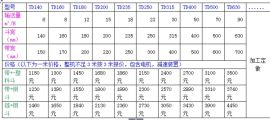 大型商用全自动豆腐机械 豆腐自动化生产线 利之健l