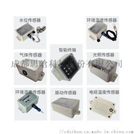 TCM地沟电缆运维系统