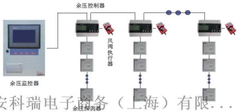 安科瑞余压监测控制器 余压监控主机