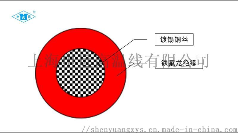 AF200X铁氟龙高温线