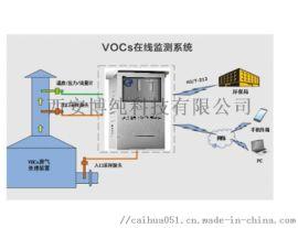 VOCs有机物来源及VOCS在线监测联网设备