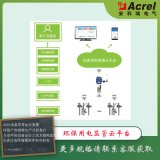 河北省鹿泉市開發上線環保用電智慧監管系統