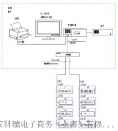 張村驛壓氣站項目電力監控系統的應用
