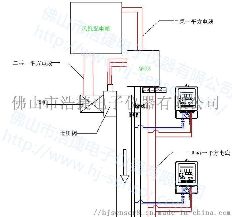 加压送风系统疏散压差传感器 防排烟系统风阀控制器