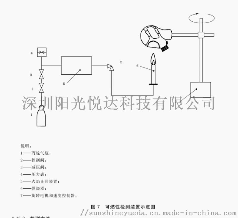 兒童口罩阻燃性能測試儀