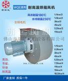 供暖風機 耐高溫300度 WQE型7.5KW