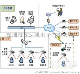 江苏超市计数器功能 图像客流设备计数 超市计数器