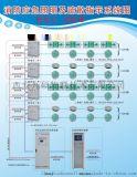 HB-C-0.5KM消防应急照明疏散指示系统