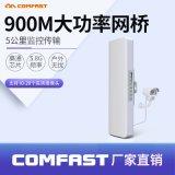 COMFAST CF-E313AC 900M網橋