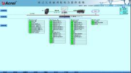 内蒙古呼和浩特如意工业新区公共租赁住房电力监控系统