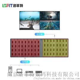 高清数字多屏图像处理器 网络监控视频服务器