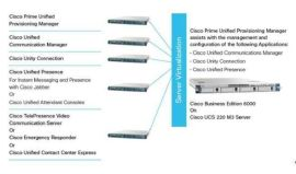 Cisco思科 BE6000 统一通信服务器
