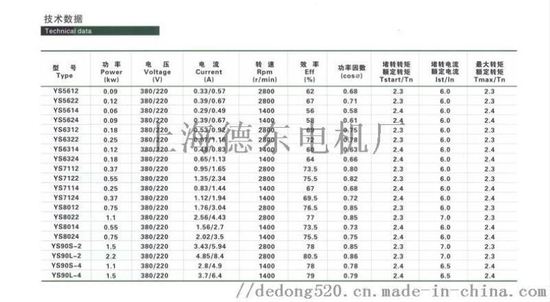 德东量大从优   YS7124   0.37KW