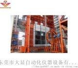 建筑幕墙四性检测性能GB/T 21086