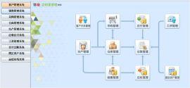 鼎捷启明星(ERP管理系统)