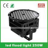 500W投射燈廠家 小角度LED集魚燈 碼頭投光燈