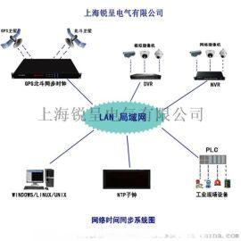 锐呈北斗时钟同步系统在陕西陕煤韩城矿业有限公司成功投运