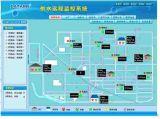 管網壓力監測(DATA-6211)