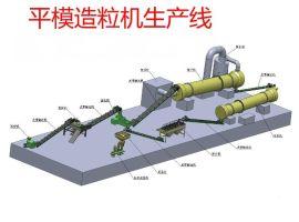 有机肥生产线|新型有机肥造粒机|畜禽粪污加工设备