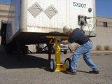 美國瑞泰 RITE-HITE TS-2000可移動式貨車安全支架