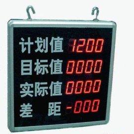 LED大屏幕电子看板 车间可视化看板