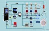 消防联动控制柜/消防火灾自动报 系统厂家