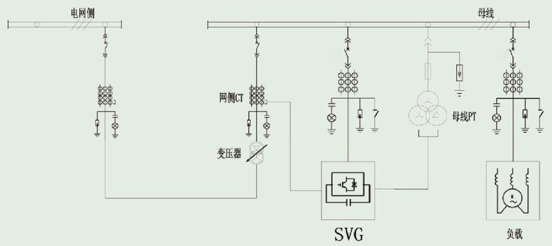 SVG动态无功补偿柜 冶金行业动态无功补偿装置