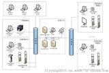 飞阳RFID档案自动化管理系统管理软件